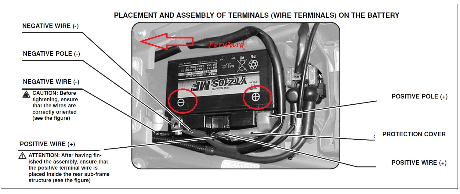 Name:  B4 Battery Installation 5 Placement.jpg Views: 169 Size:  240.5 KB