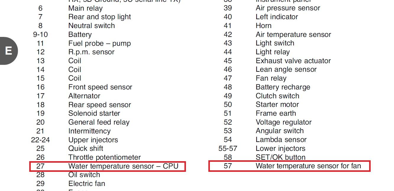 Name:  F3 Water Temp Sensor Description.jpg Views: 105 Size:  198.5 KB