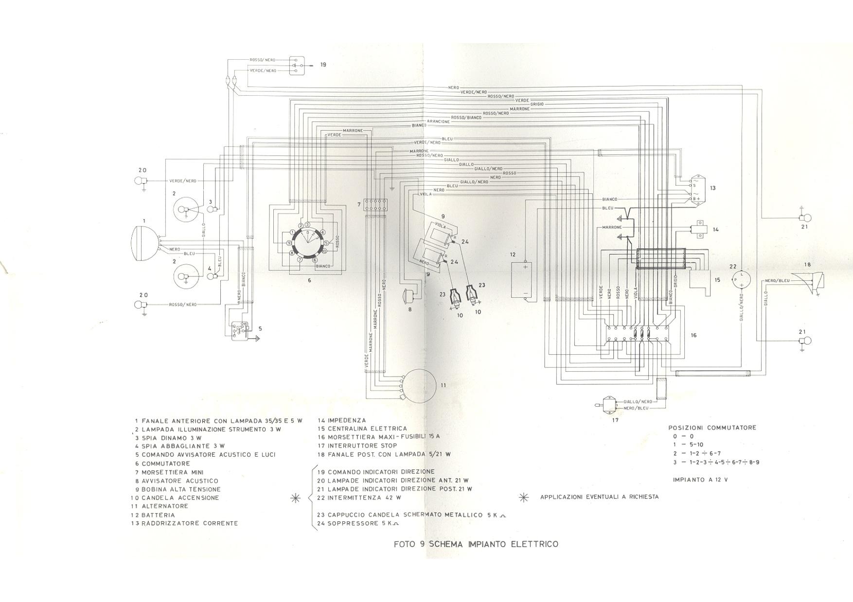 lambretta ld 150 wiring diagram wiring diagram ignition evergreen variotronic lambretta ld d 150 scooter lambretta wiring diagrams electrical source