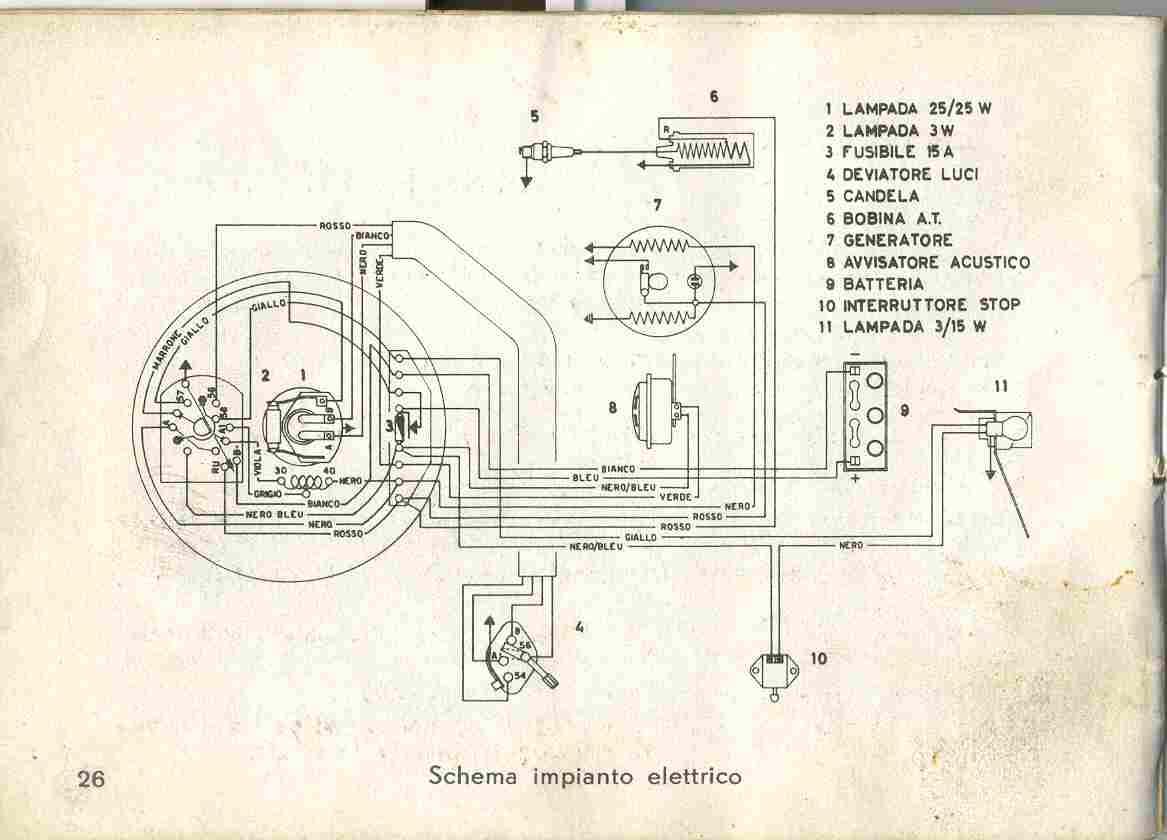 Schema Elettrico Lampada : 1960 mv 150 four stroke mvagusta.net